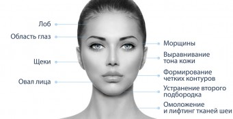 Настоящая альтернатива хирургической подтяжке - ULTRAFORMER